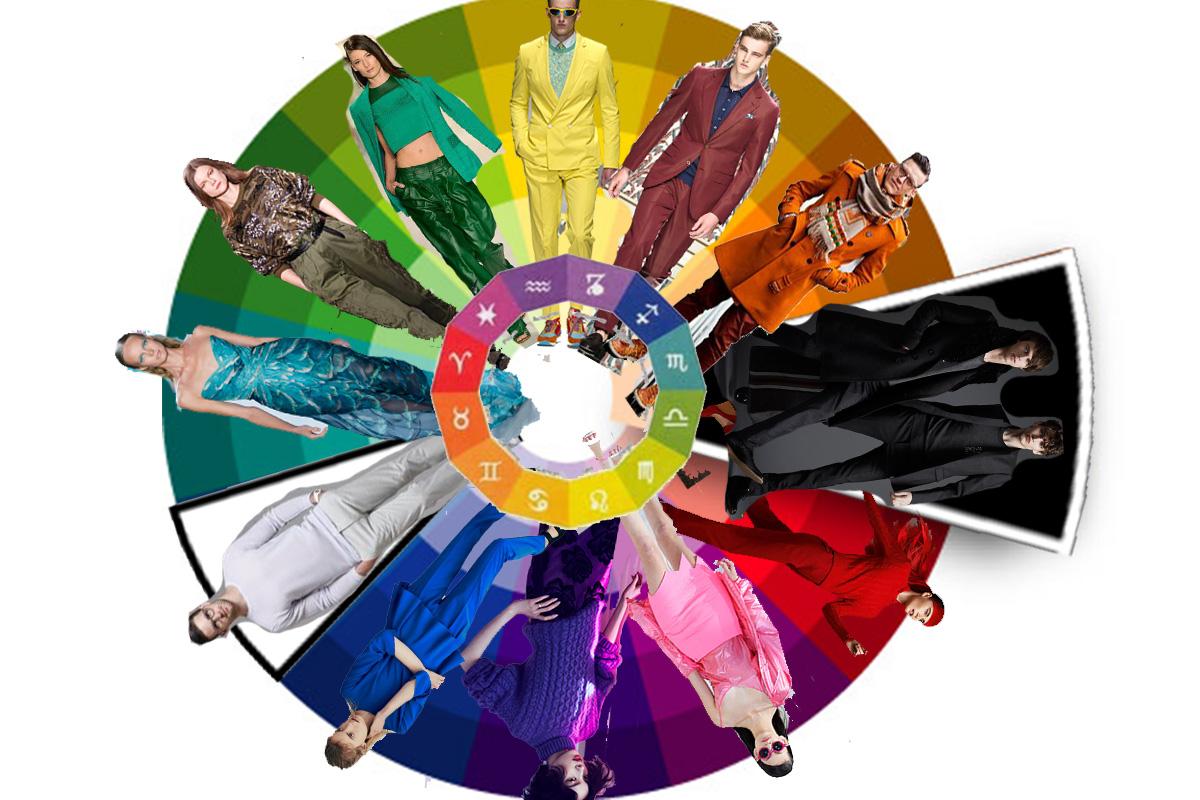 El significado de los colores de cada signo del zodiaco - Signo del sodiaco ...