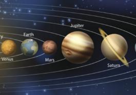 Planeta de cada signo del zodiaco